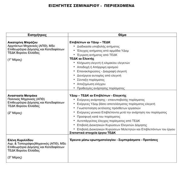 seminario_elegkths_eisigites